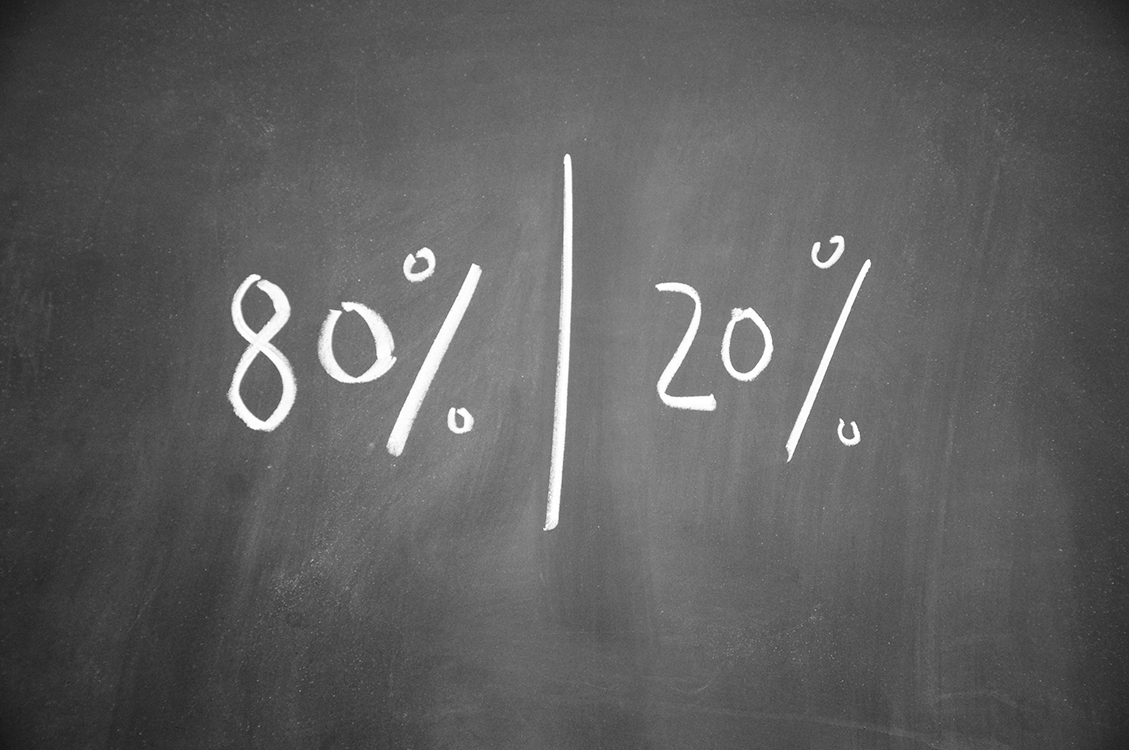 80/20 rule, 80/20 principle, pareto principle